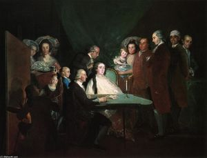 Francisco De Goya - La famille de l infant Don Luis